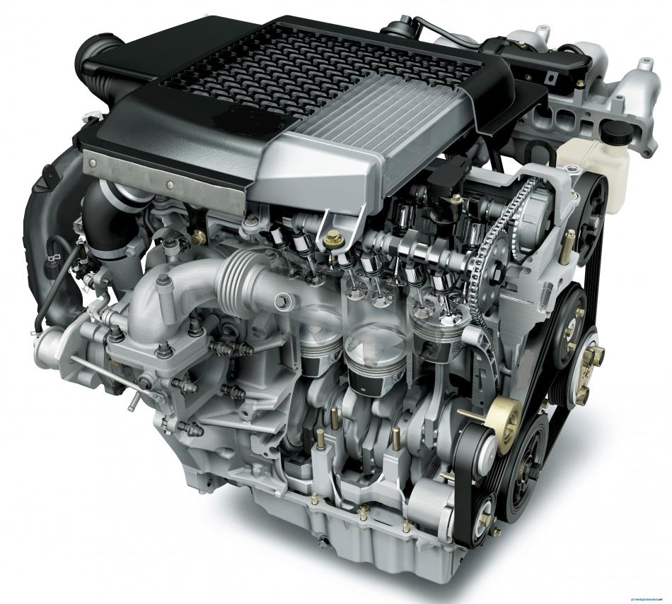 Piese Motor, Cutie Viteză